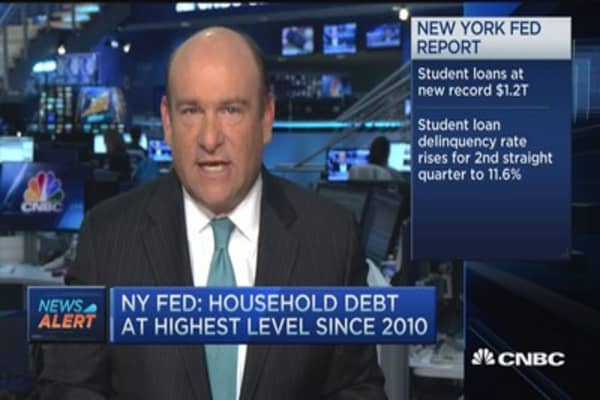 Household debt at highest level since 2010: NY Fed