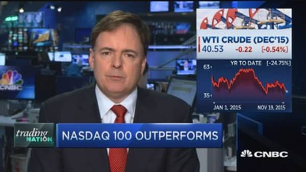 Will the Nasdaq 100 keep outperforming?