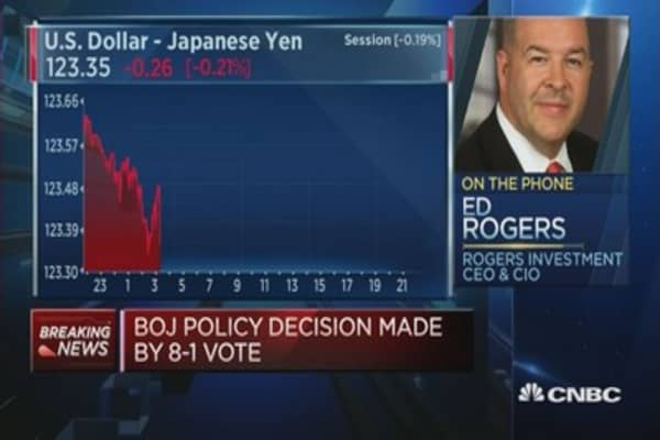 BOJ leaves policy unchanged, awaits Fed: Investor