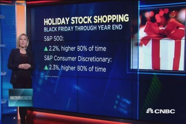 Holiday season winners and losers