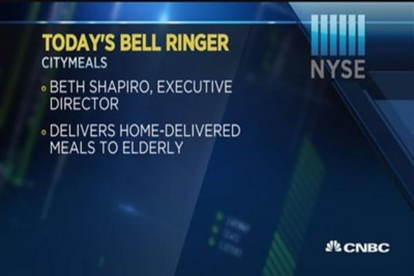 Today's Bell Ringer, November 20, 2015