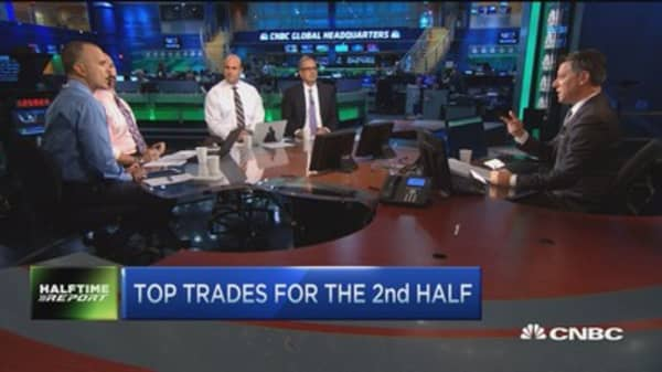 Top trades for the 2nd half: PANW & TIF