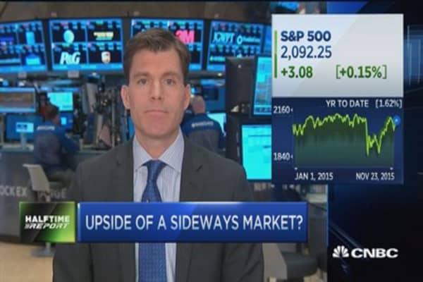 Finding upside in a sideways market