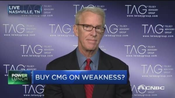 Time to buy CMG?