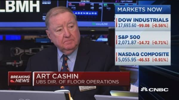 THIS could be 'potentially horrific' for the market: Cashin