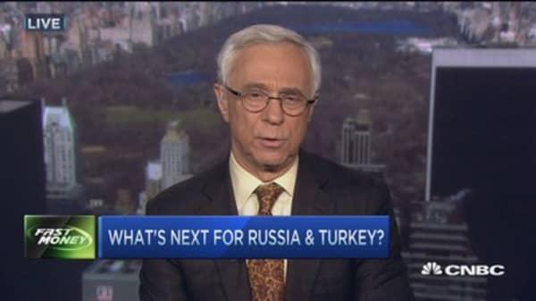 Will Russia retaliate against Turkey?