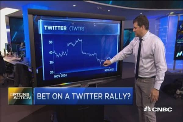 Options Action: Bullish Twitter bet