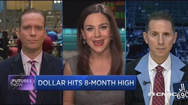 Dollar hits 8-month high