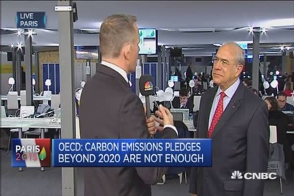 The carbon clock is ticking: OECD's Gurría
