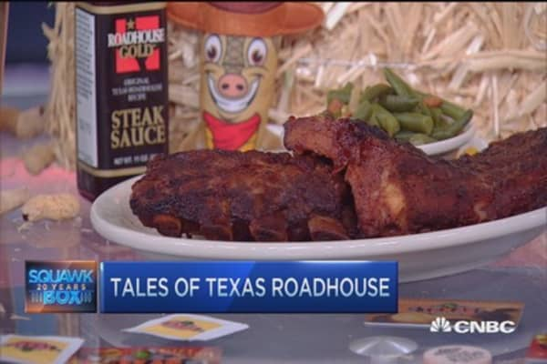 Texas Roadhouse, Inc. (TXRH)