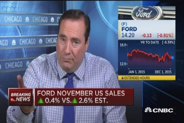 Ford auto sales up 0.4% in November