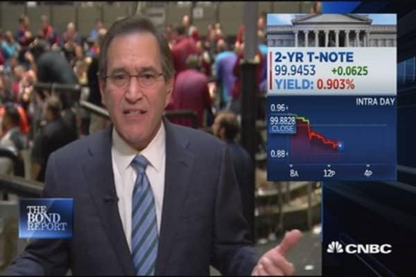 Dollar anxiety soon to intensify: Santelli