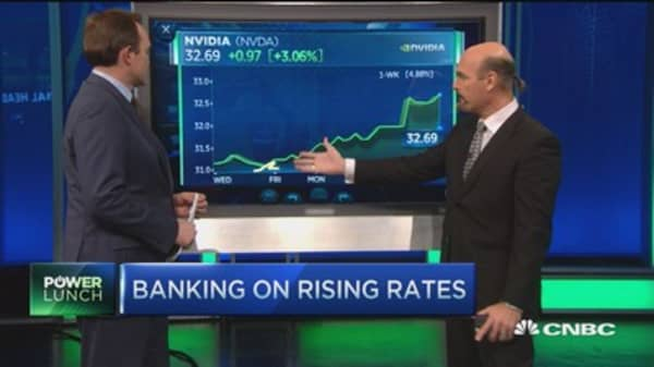 Fed rate hike opportunities