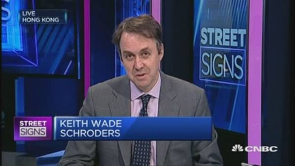 Fed has to be forward looking and hike rates: Schroders