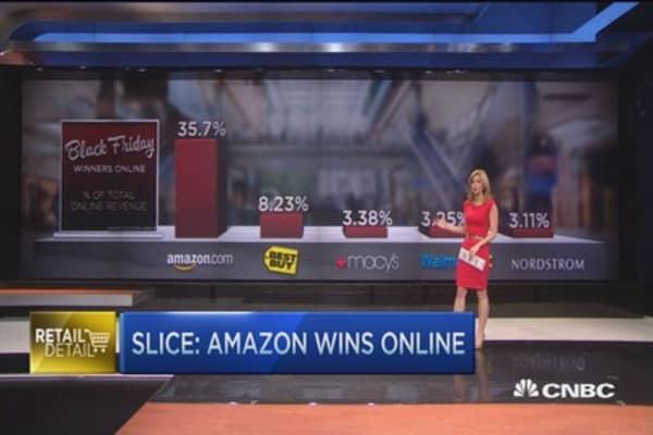 Amazon tops online retailer list: Slice Intelligence