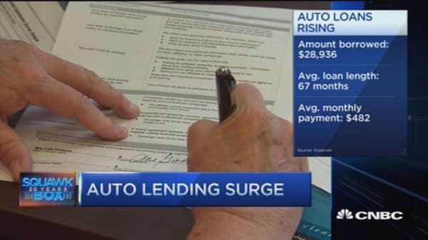 Cheap money driving auto sales?