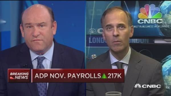 ADP November payrolls up 217,000