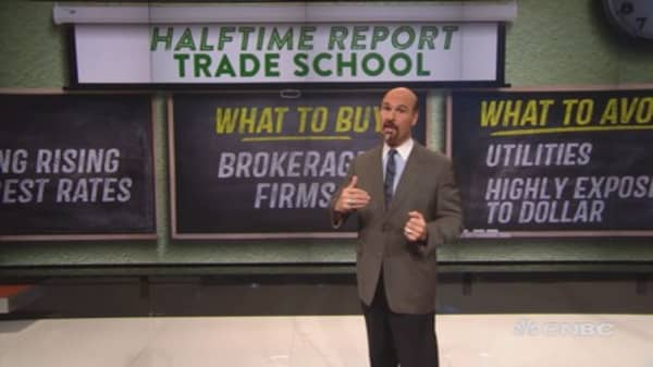 Trade School: Playing rising interest rates