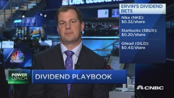 Ranking dividend health