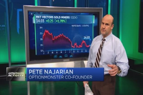 Pro trader Pete Najarian sees opportunity in GDX calls