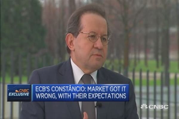 Market got it wrong with expectations: ECB VP