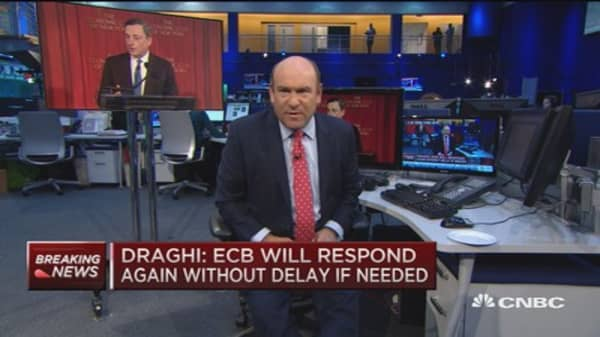 Draghi: ECB will respond again without delay if needed