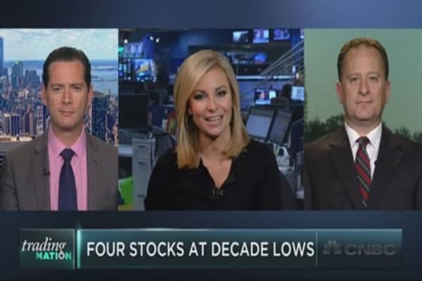 The four energy stocks at decade lows