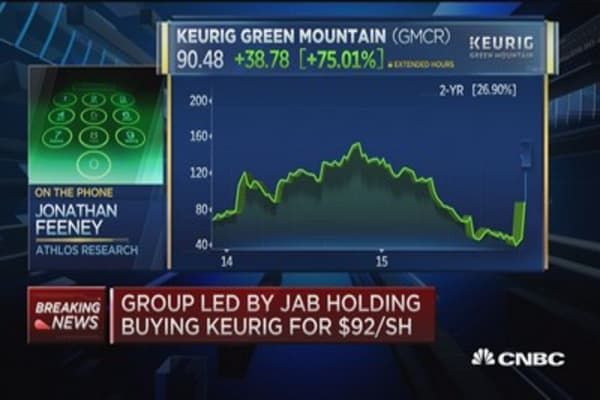 Keurig shares up 75 percent on $13.9B buyout