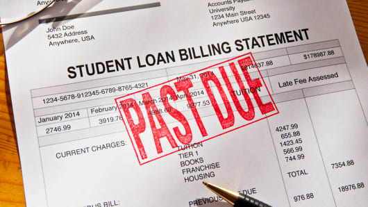 Student Loan debt - duard ventures