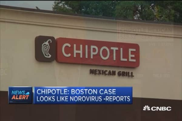 Chipotle suffering a management problem: Tim Love