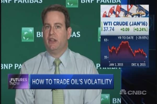 Watch these key oil levels: Trader