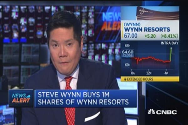 Steve Wynn buys 1M shares of Wynn Resorts