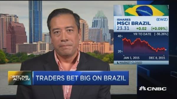 Options Action: Bet on Brazil