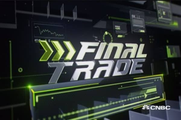 Fast Money Final Trade: YHOO, DECK, ANTM & AMZN