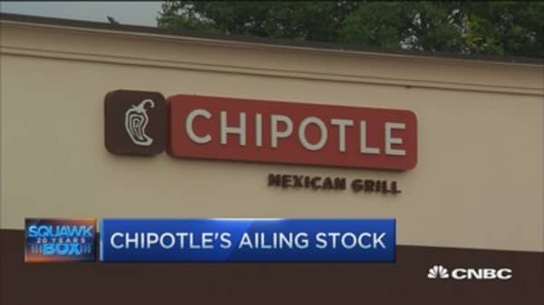 Chipotle stock tumbles but analyst mantains overweight rating