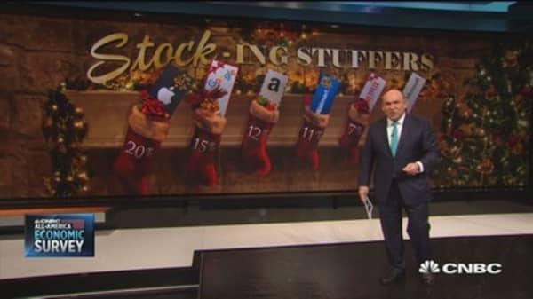 All-America Survey reveals favorite 'stock'ing stuffers