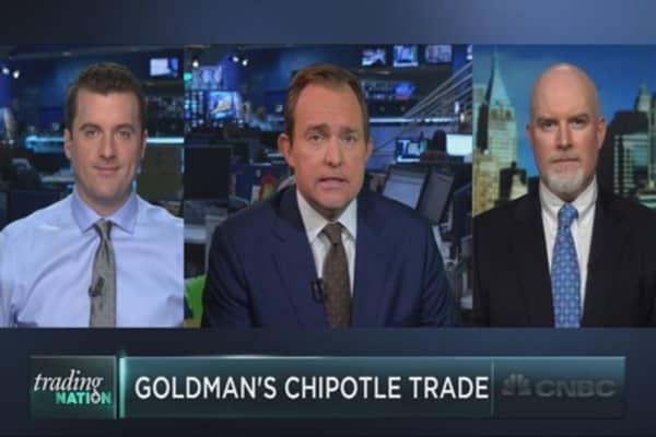 Goldman's winning trade on Chipotle