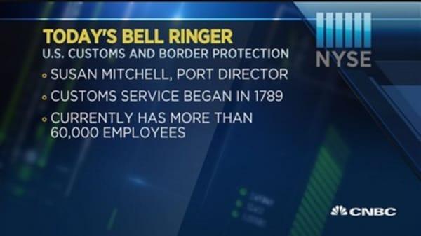 Today's Bell Ringer, December 10, 2015
