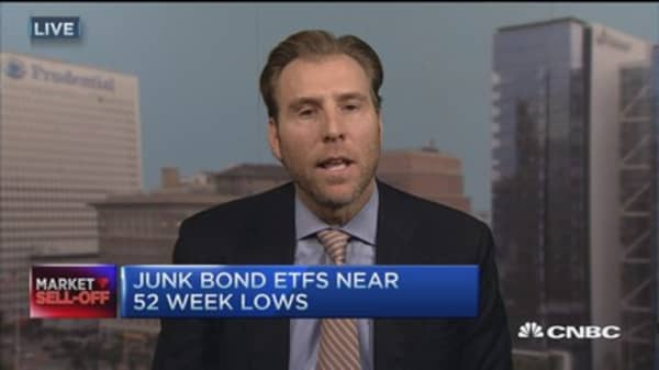 Opportunity in the junk bond crisis: Pro