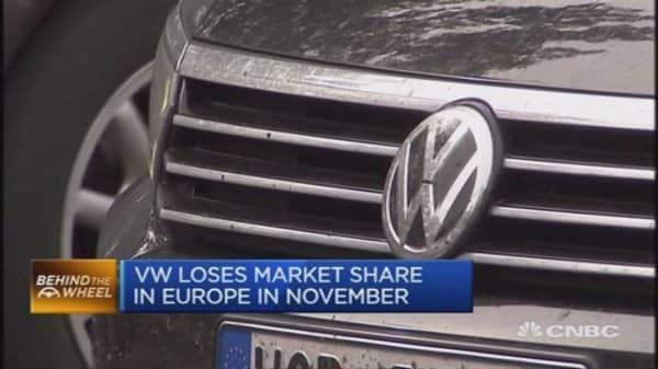 VW loses European market share