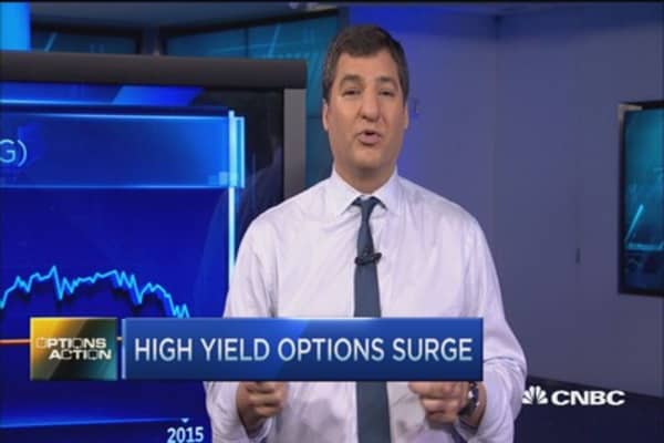 Options Action: High yield options surge