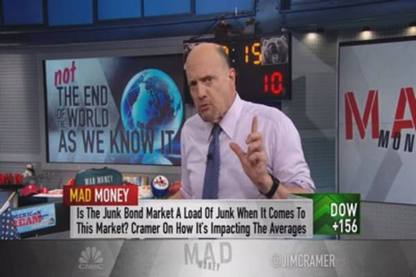Cramer: We will rally if the Fed says this
