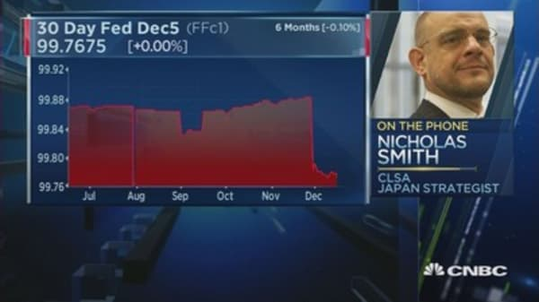 Japan cyclicals to benefit from Fed hike a year later: CLSA
