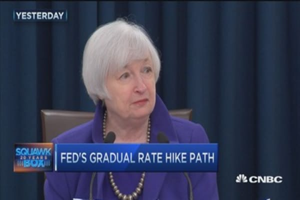 What comes next from the Fed?
