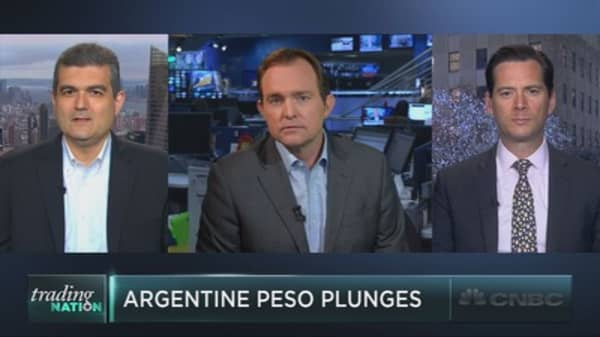 Argentine peso craters
