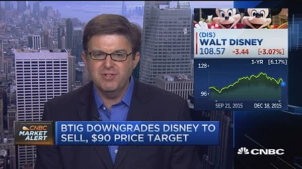 BTIG analyst: Fade the Force