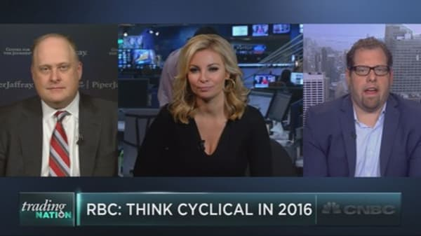 Time to buy cyclical stocks?
