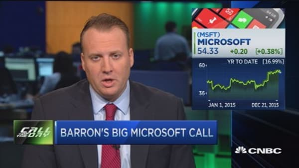 Call of the Day: Bet on Microsoft?