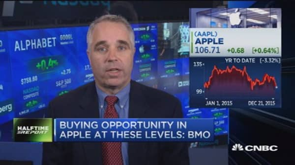 Apple's correction presents a huge buying opportunity: Analyst