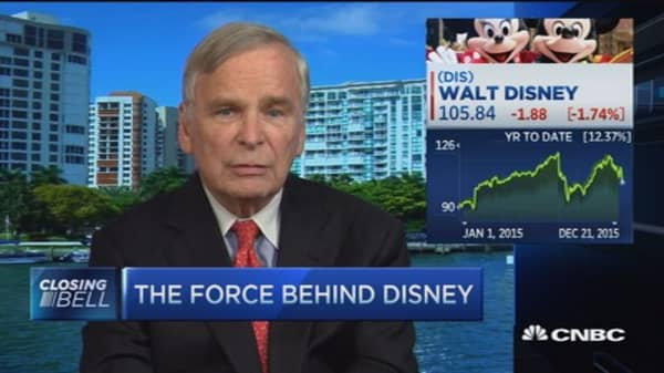 Gauging live sports force for Disney